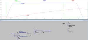 Simple RC Microcontroller User Reset Circuit (LT Spice Simulation)