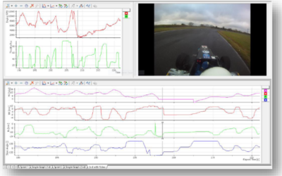 Data Acquisition for Race Cars